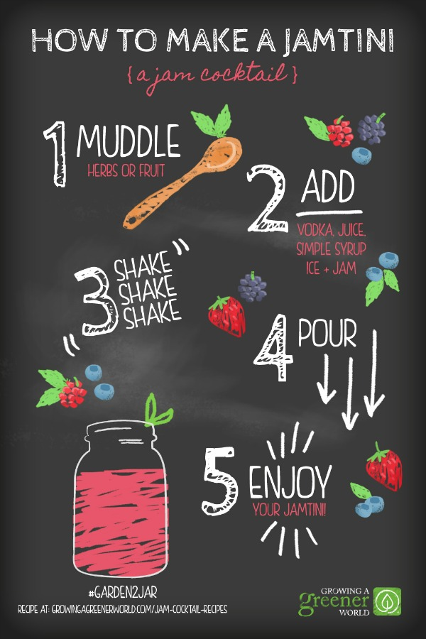 How to Make a Jam Cocktail Infographic. Growing A Greener World